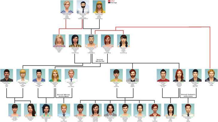 free-genealogy-software