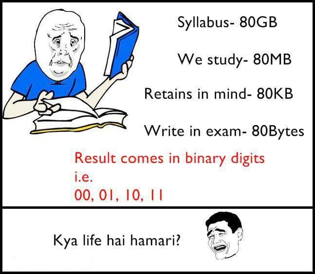 best exam
