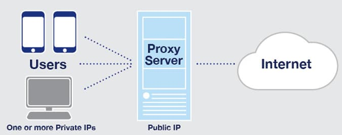 1337x proxy 2019