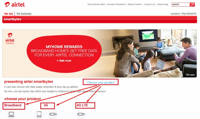 airtel smartbytes page broadband
