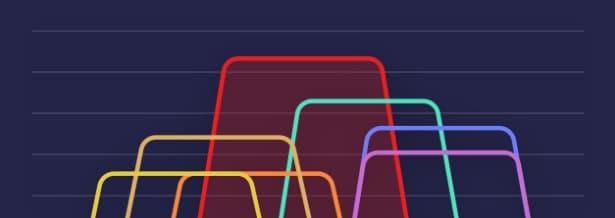 Best Wifi Analyzer apps